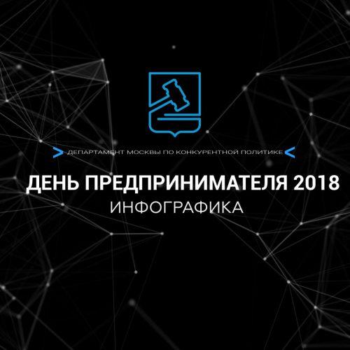 ДЕНЬ-ПРЕДПРИНИМАТЕЛЯ-2018 - видео инфографика, анимационные ролики, 3D визуализация, создание видео инфографики