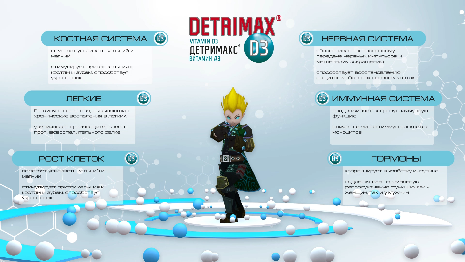 3D инфографика для медицинского препарата - динамическая инфографика 3d, создание анимационных видеороликов, анимационные ролики, графический рекламный ролик