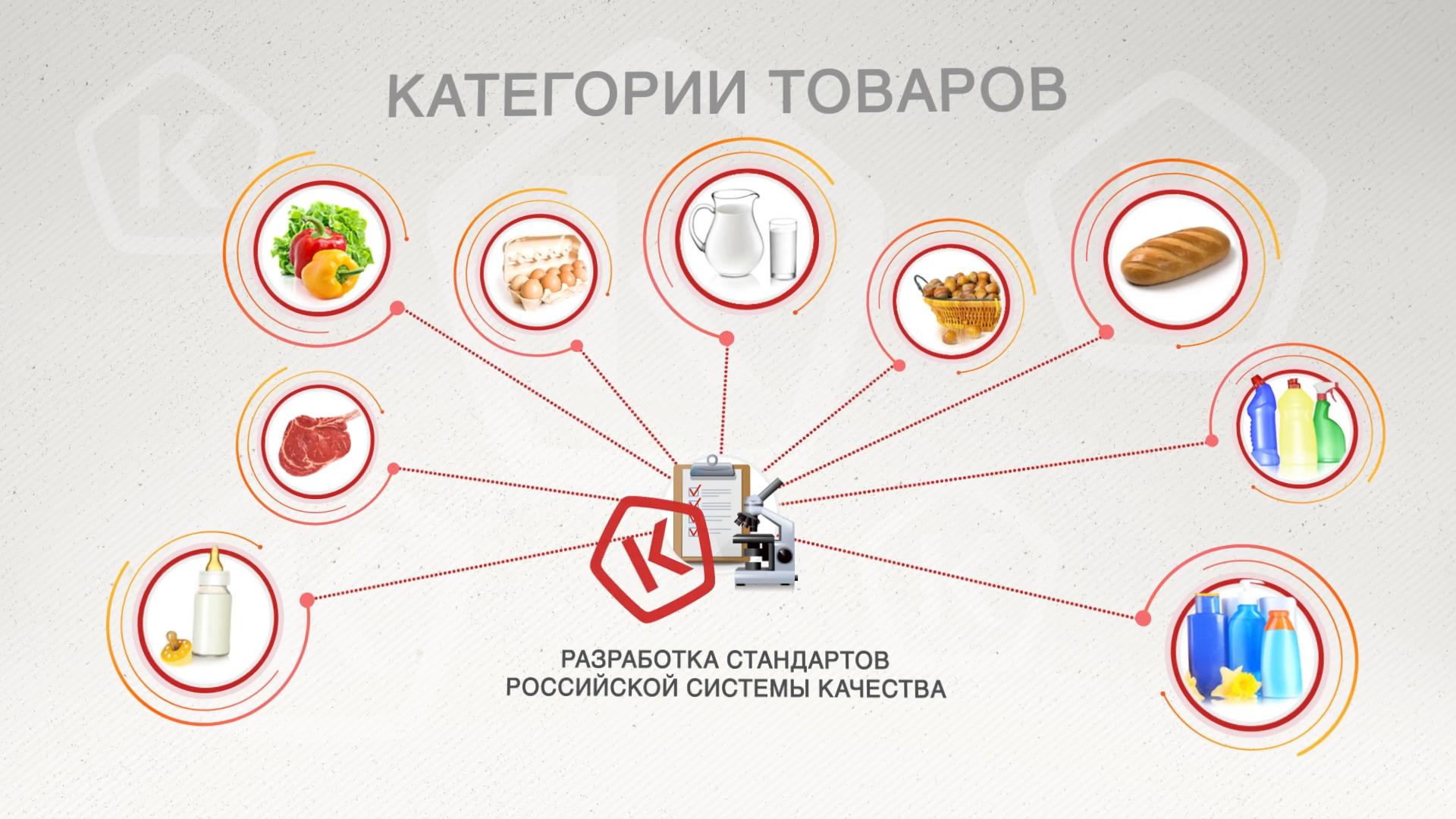 видео инфографика, анимационные ролики, 3D визуализация, создание видео инфографики