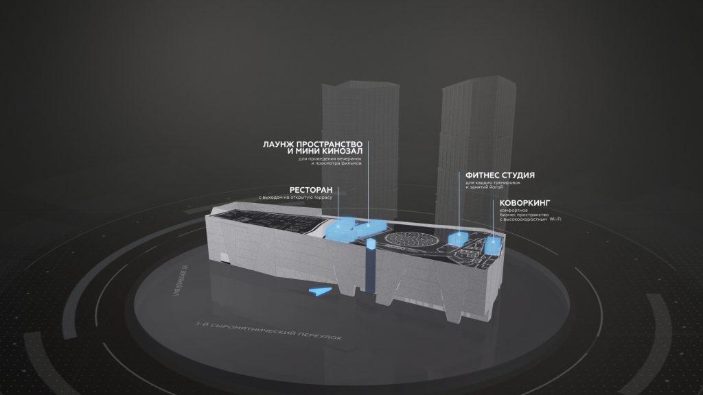 3D инфографика для интерактивной презентации - видео инфографика, анимационные ролики, 3D визуализация, производство анимационных видеороликов